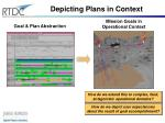 depicting plans in context