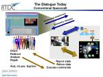 the dialogue today conventional spacecraft