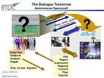 the dialogue tomorrow autonomous spacecraft