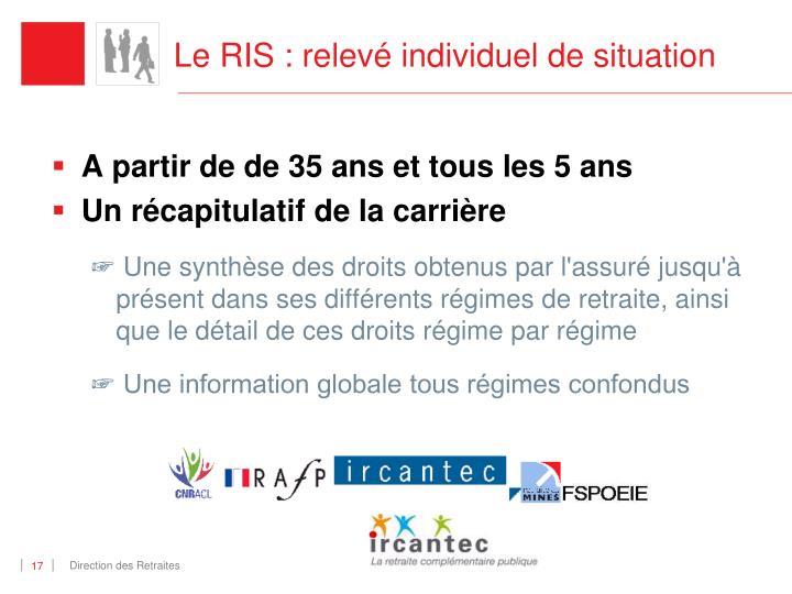 Le RIS : relevé individuel de situation