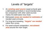 levels of targets