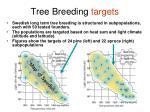 tree breeding targets