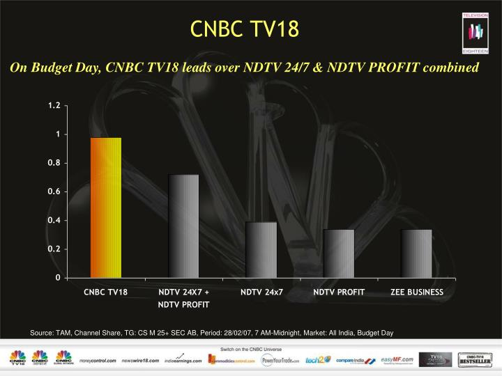 ppt - budget day performance - 2007 powerpoint presentation - id:1717467, Cnbc Presentation Template, Presentation templates