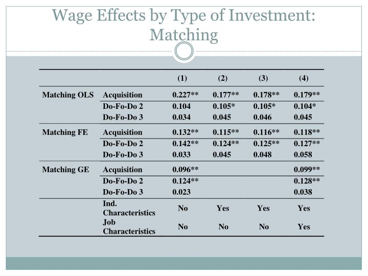 Wage Effects by Type of Investment: Matching