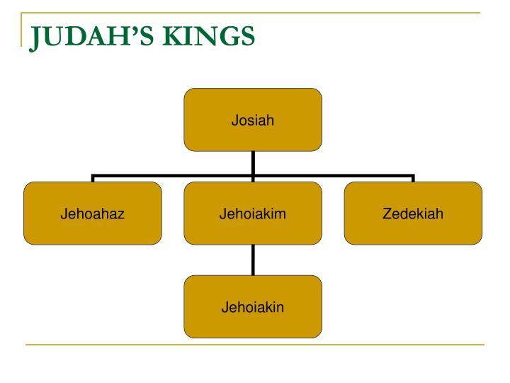 JUDAH'S KINGS