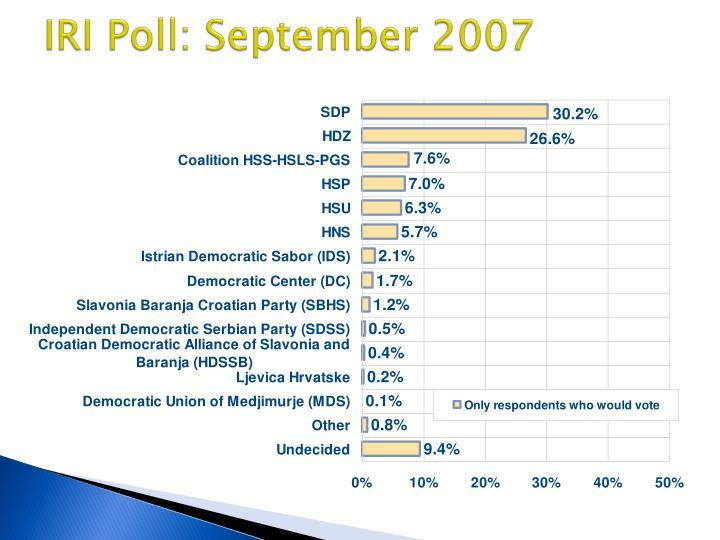 IRI Poll: September 2007