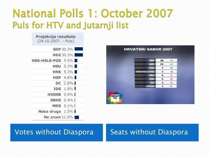 National Polls 1: October 2007