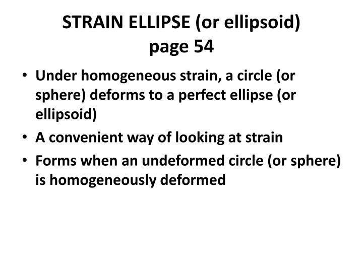 Strain ellipse