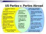 us parties v parties abroad