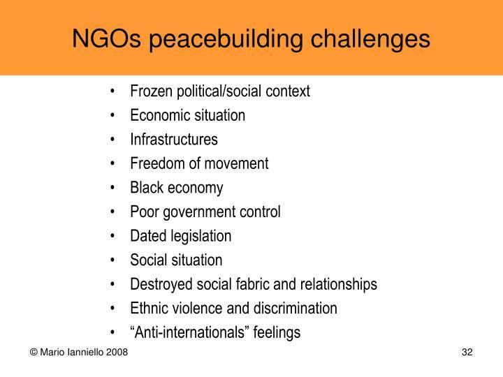Frozen political/social context