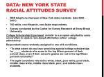 data new york state racial attitudes survey