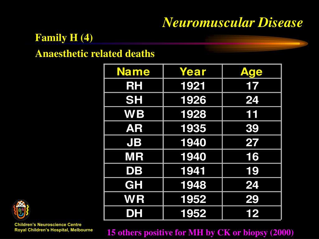 PPT - Paediatric Neuromuscular Disease PowerPoint ...