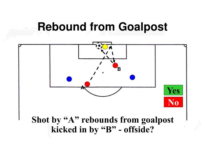 Rebound from Goalpost