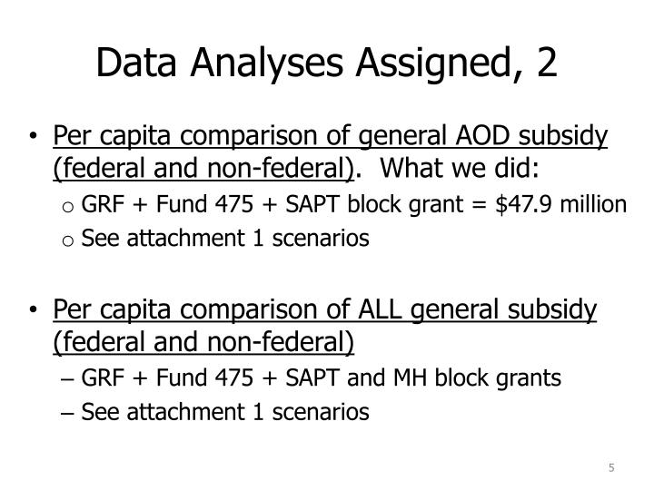 Data Analyses Assigned, 2