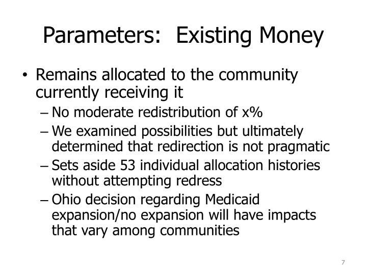 Parameters:  Existing Money