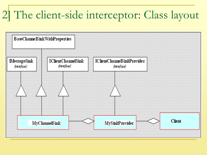 2] The client-side interceptor: Class layout
