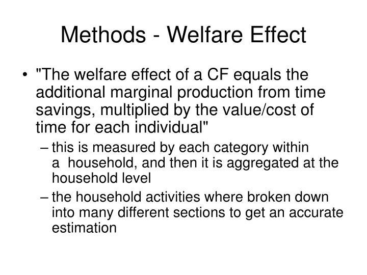Methods - Welfare Effect