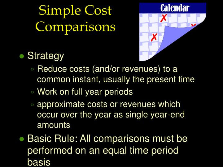 Simple Cost Comparisons