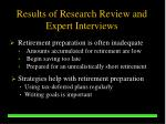 results of research review and expert interviews
