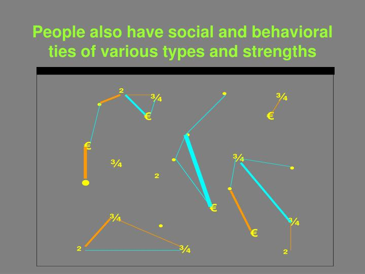 People also have social and behavioral ties of various types and strengths
