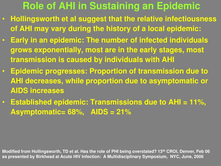 Role of AHI in Sustaining an Epidemic