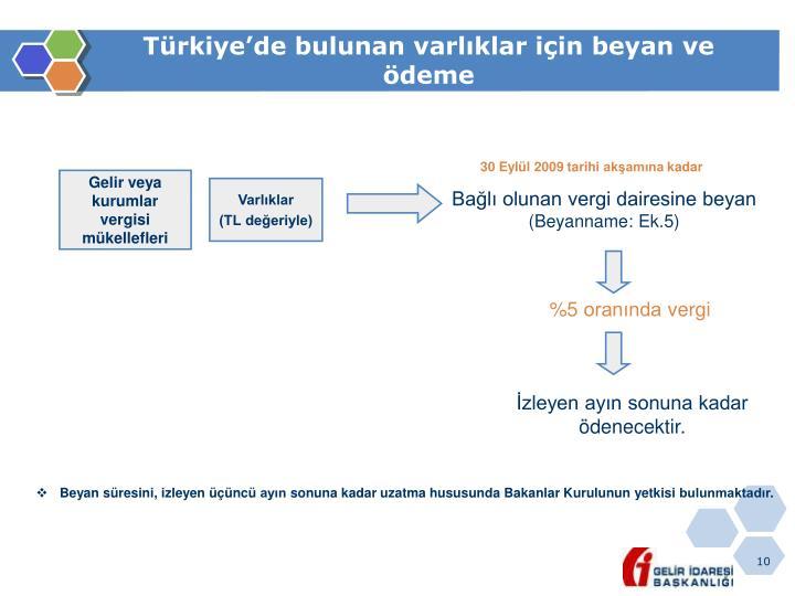 Türkiye'de bulunan varlıklar için beyan ve ödeme