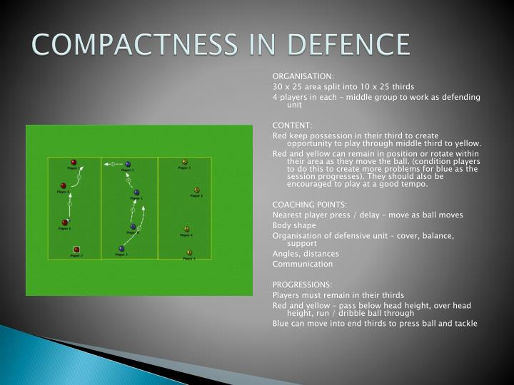 compactness in defence n.