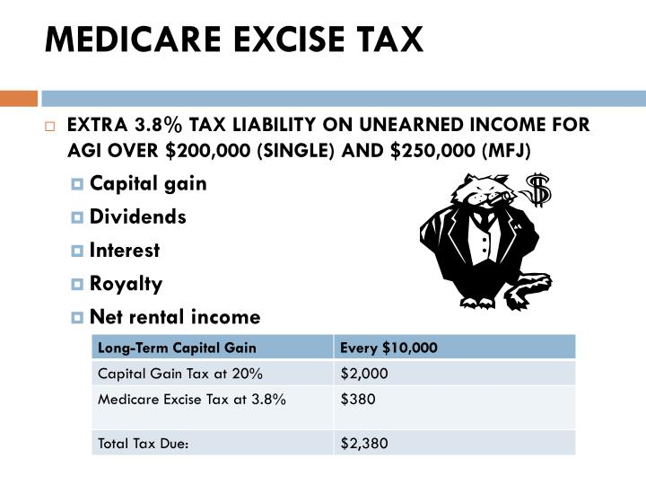 MEDICARE EXCISE TAX