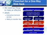 flowchart for a one way web hack