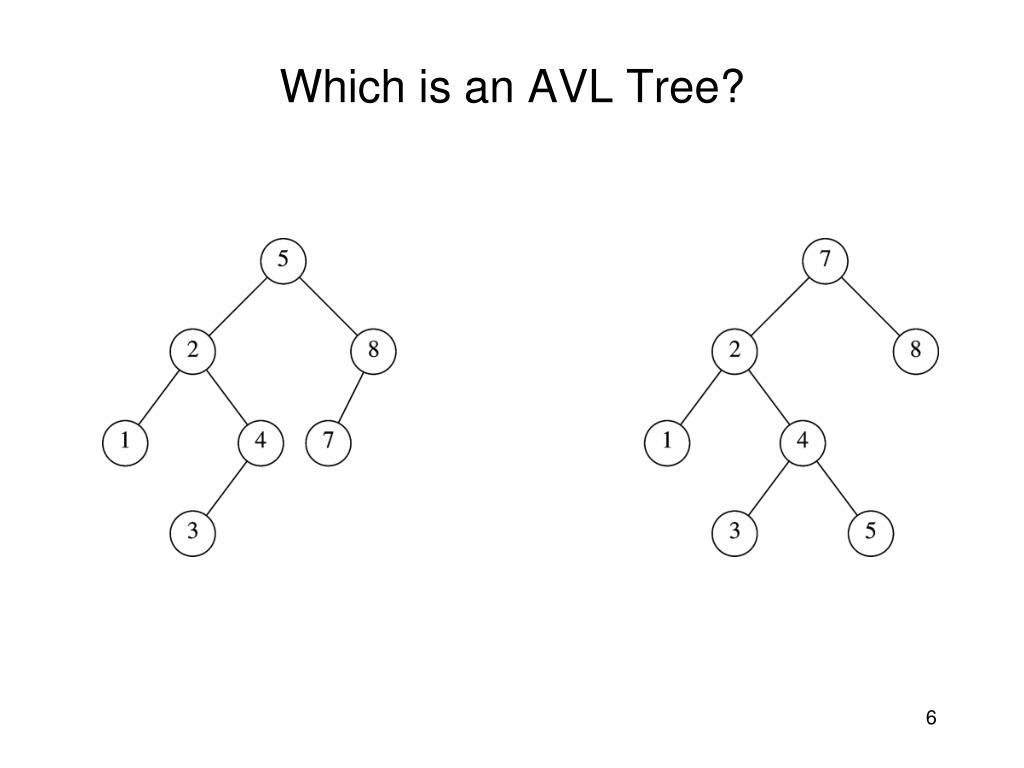 PPT - Trees 4: AVL Trees PowerPoint Presentation - ID:1719805
