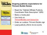 ongoing publicity expectations for thrivent builds homes