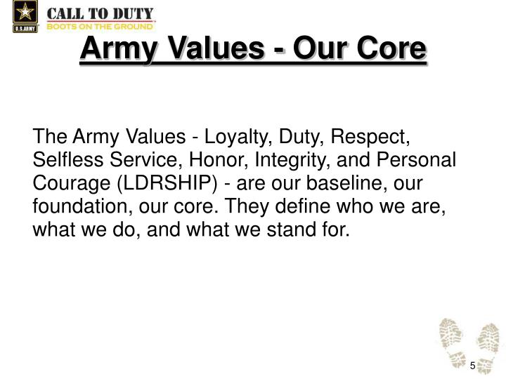 army values integrity Ldrship in an army of one , essay by cpl charles d wells the point i am making is that the seven army values of loyalty honor, integrity.