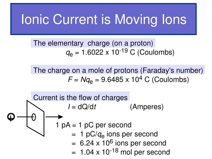 Ionic current moving ions