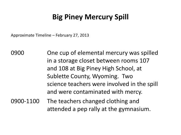 Big piney mercury spill2
