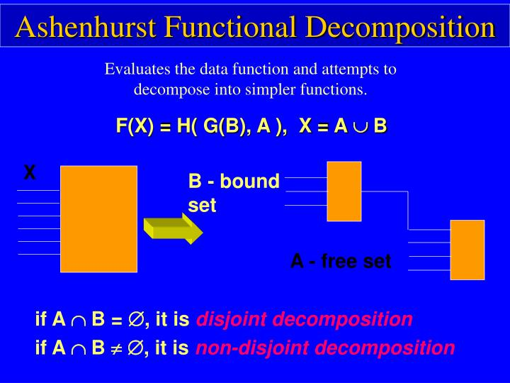 Ashenhurst Functional Decomposition
