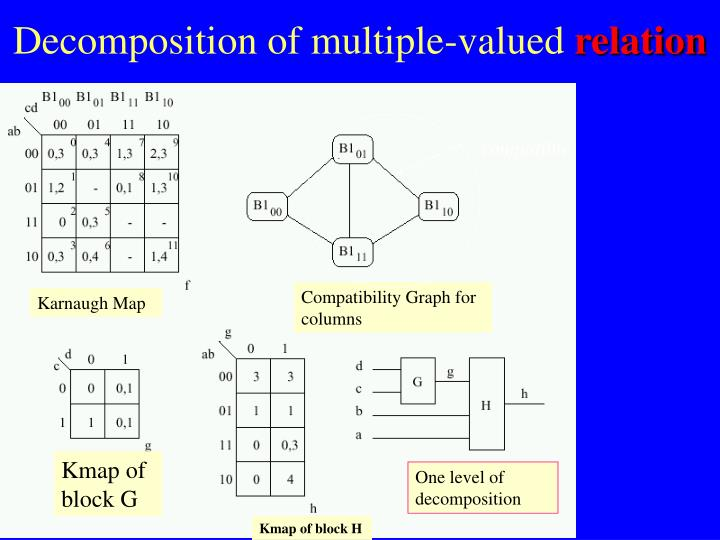 Decomposition of multiple-valued