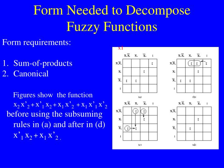 Form Needed to Decompose Fuzzy Functions