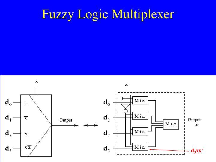 Fuzzy Logic Multiplexer