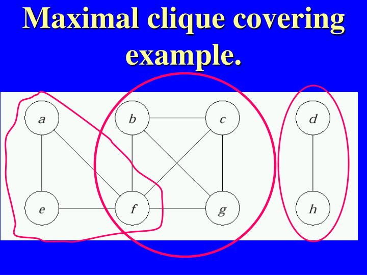 Maximal clique covering example.