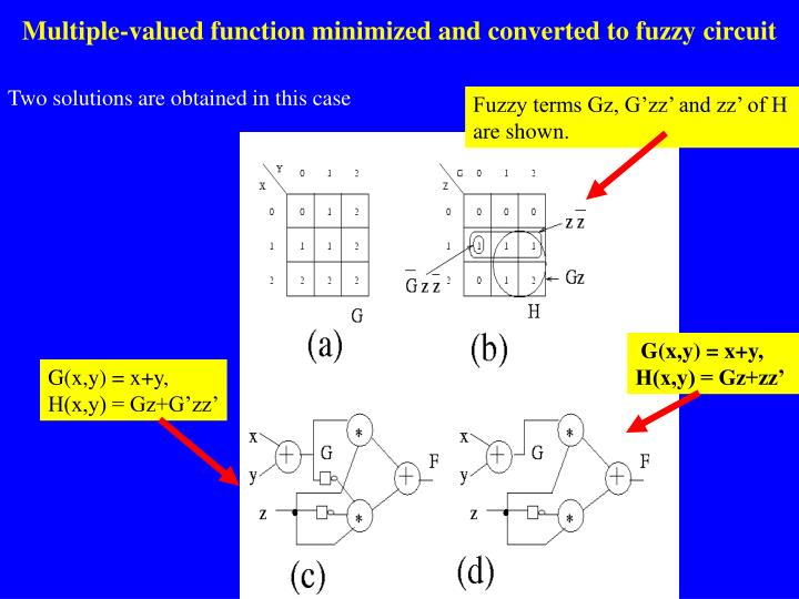 Two solutions are obtained in this case