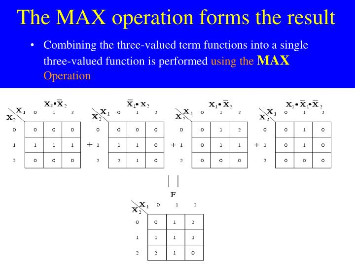 The MAX operation forms the result
