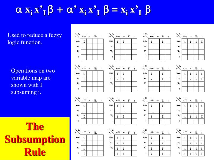 The Subsumption Rule