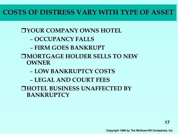 COSTS OF DISTRESS VARY WITH TYPE OF ASSET