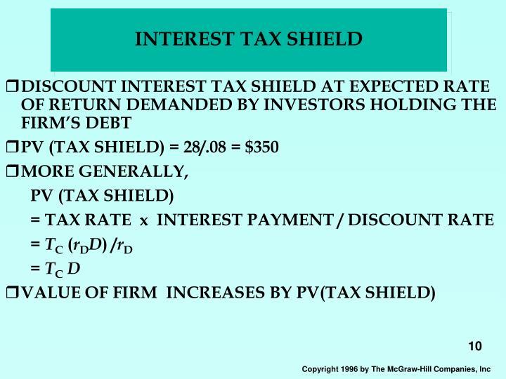 INTEREST TAX SHIELD