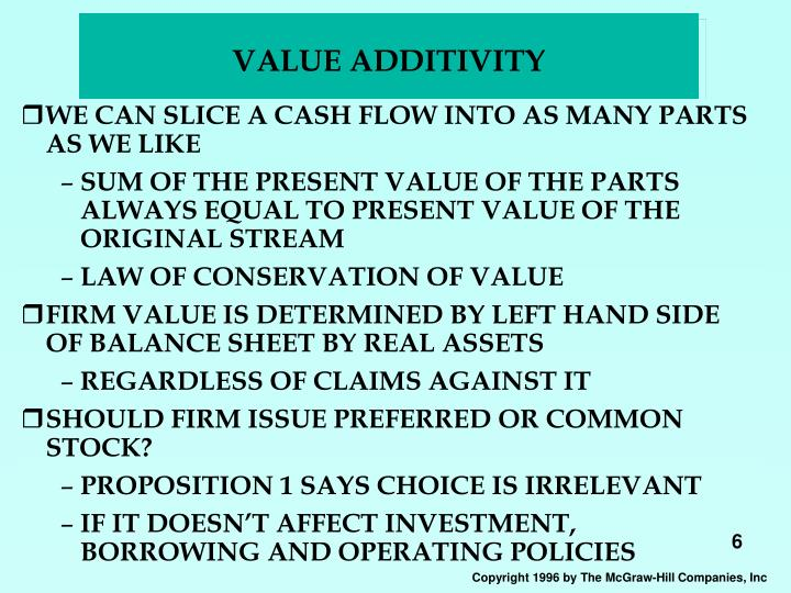 VALUE ADDITIVITY