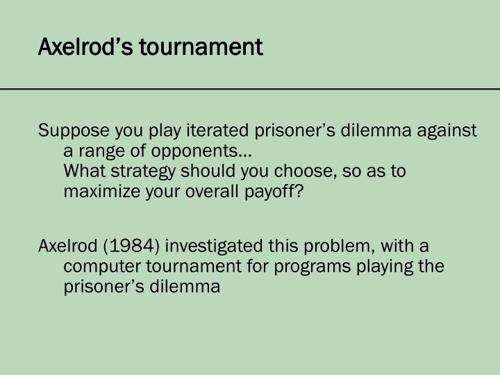 Axelrod's tournament