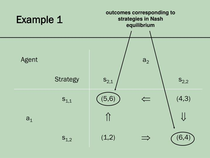 outcomes corresponding to strategies in Nash equilibrium