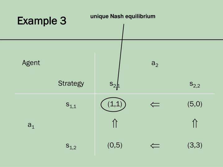 unique Nash equilibrium