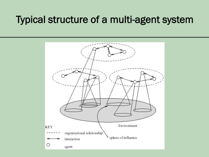 Typical structure of a multi-agent system