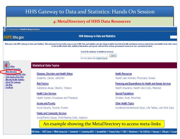 HHS Gateway to Data and Statistics: Hands On Session